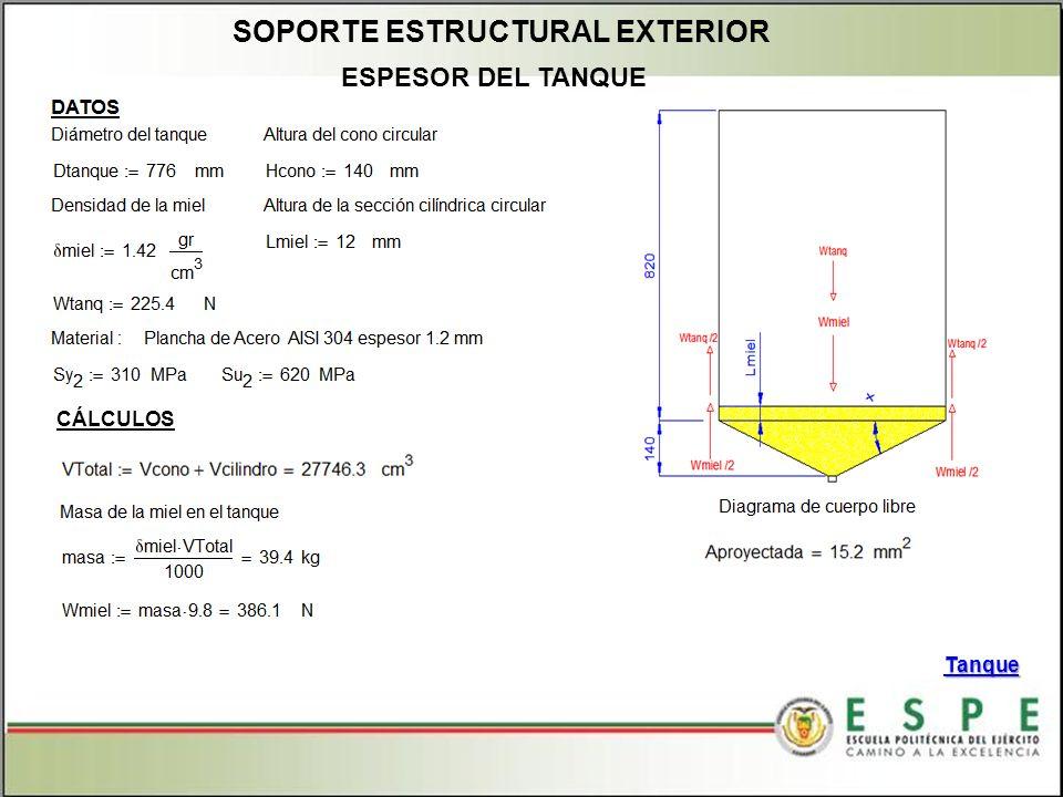 ESPESOR DEL TANQUE Tanque SOPORTE ESTRUCTURAL EXTERIOR CÁLCULOS