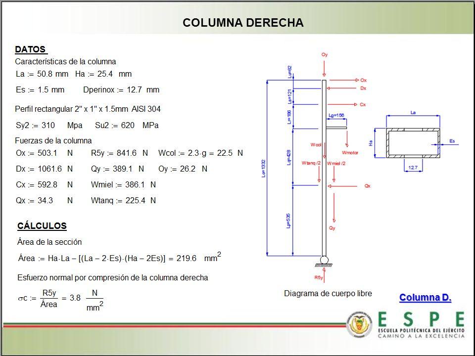 COLUMNA DERECHA Columna D. Columna D.