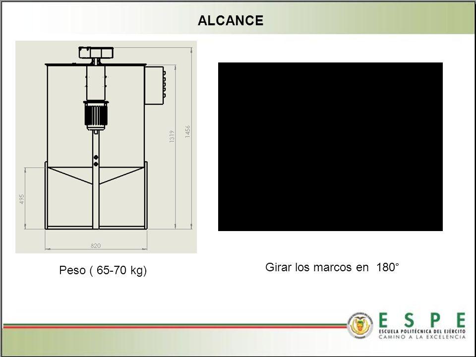 Peso ( 65-70 kg) Girar los marcos en 180° ALCANCE