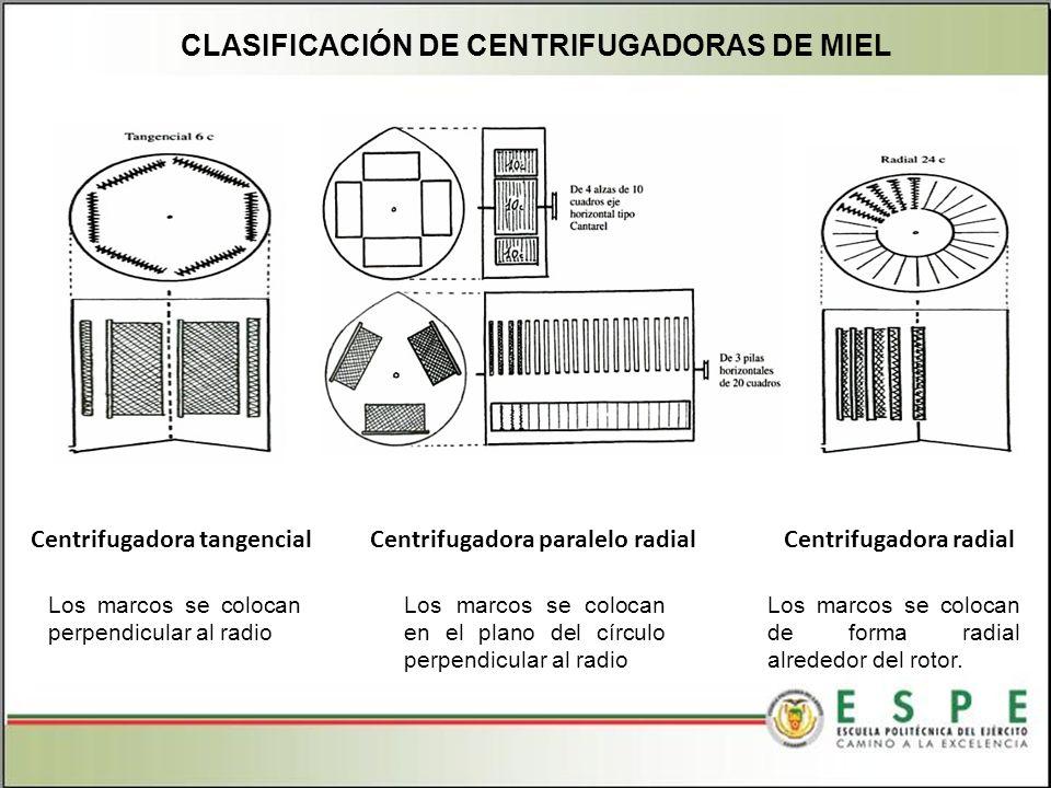 CLASIFICACIÓN DE CENTRIFUGADORAS DE MIEL Centrifugadora paralelo radialCentrifugadora radialCentrifugadora tangencial Los marcos se colocan perpendicular al radio Los marcos se colocan en el plano del círculo perpendicular al radio Los marcos se colocan de forma radial alrededor del rotor.