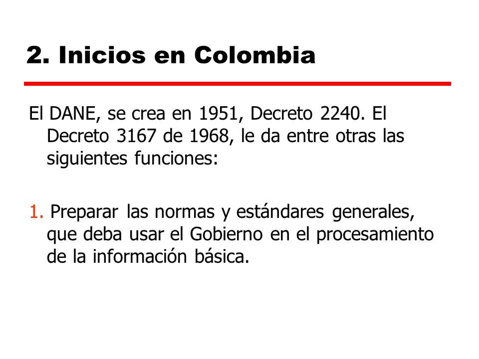 2.Inicios en Colombia El DANE, se crea en 1951, Decreto 2240.