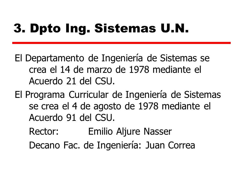 3.Dpto Ing. Sistemas U.N.