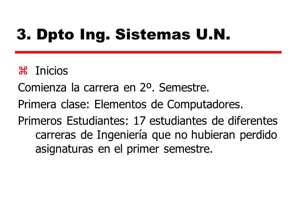 3.Dpto Ing. Sistemas U.N. zInicios Comienza la carrera en 2º.