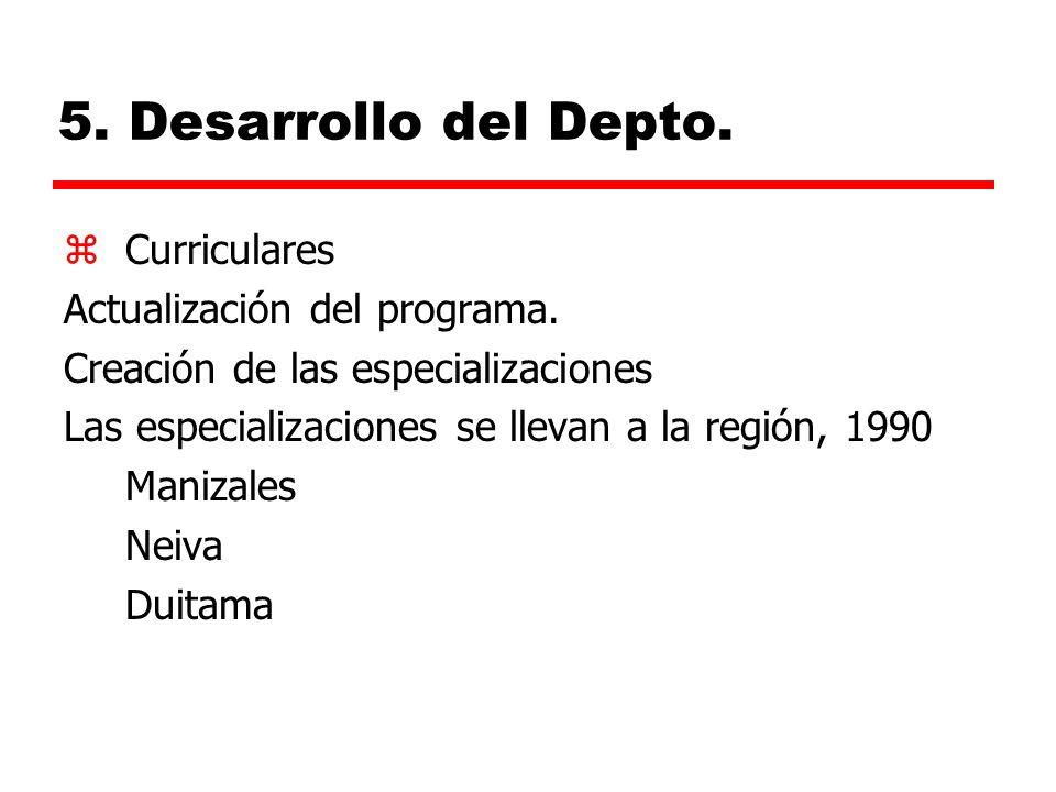 5.Desarrollo del Depto. zCurriculares Actualización del programa.