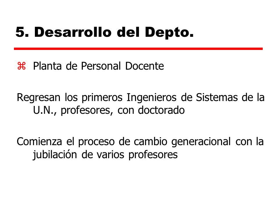 5.Desarrollo del Depto.