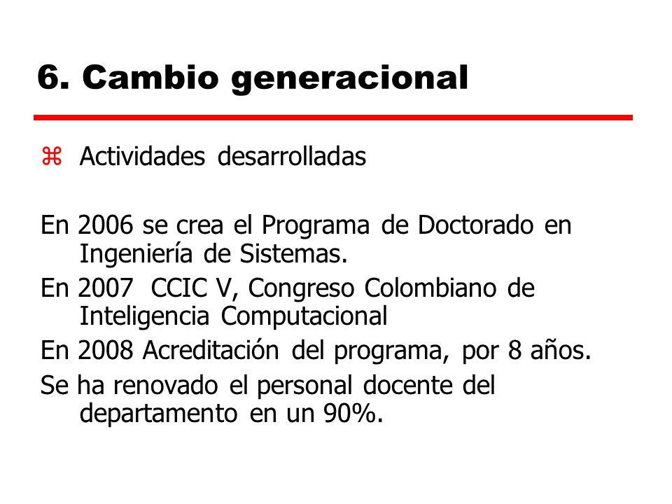 6. Cambio generacional zActividades desarrolladas En 2006 se crea el Programa de Doctorado en Ingeniería de Sistemas. En 2007 CCIC V, Congreso Colombi