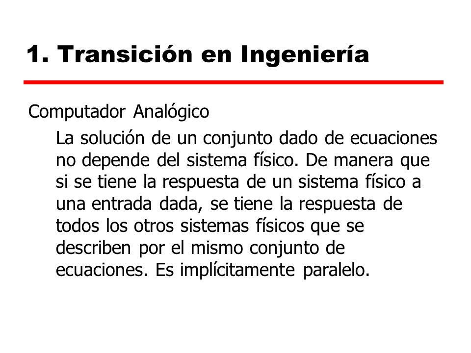 1. Transición en Ingeniería Computador Analógico La solución de un conjunto dado de ecuaciones no depende del sistema físico. De manera que si se tien