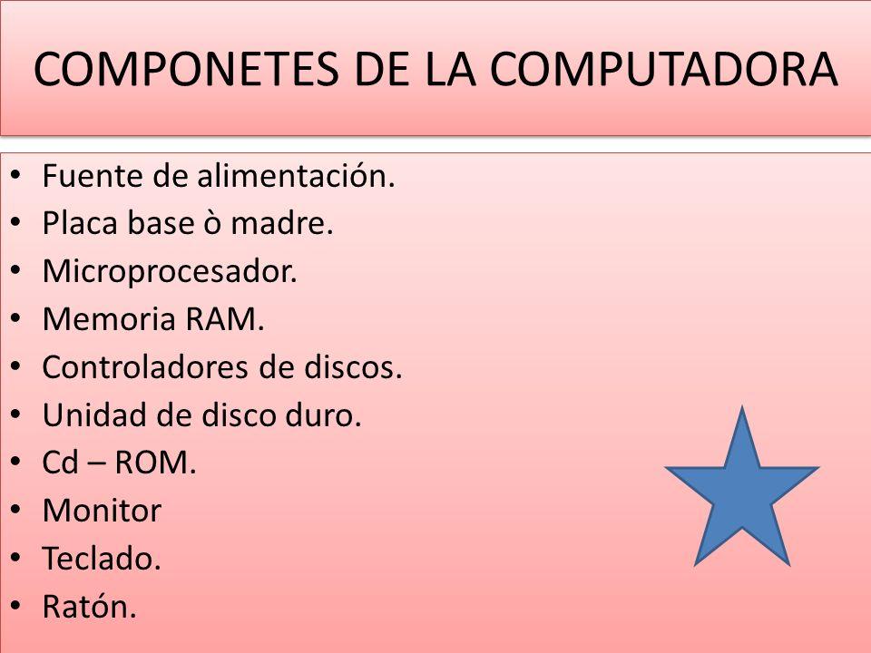 COMPONETES DE LA COMPUTADORA Fuente de alimentación.