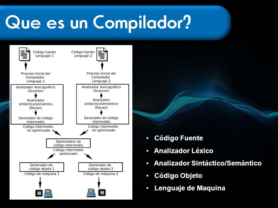 GNU Compiler Collection (GCC) es un conjunto de compiladores creados por el proyecto GNU.