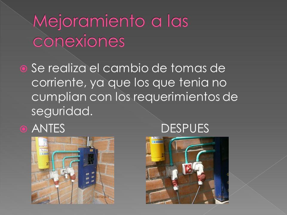 Se realiza el cambio de tomas de corriente, ya que los que tenia no cumplian con los requerimientos de seguridad.