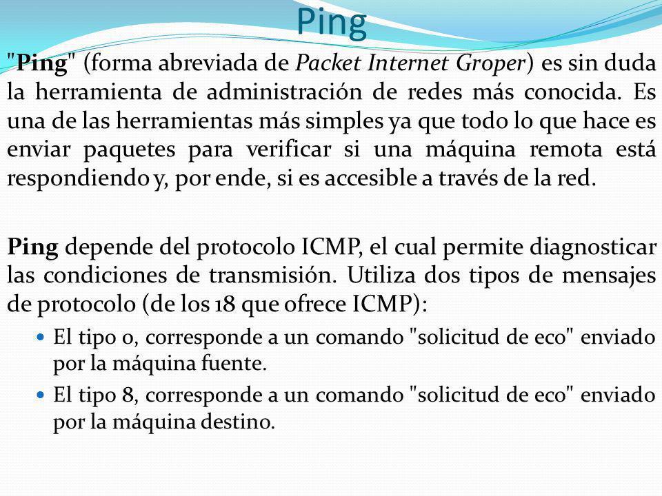 Con intervalos regulares (predeterminados por segundo), la máquina fuente (la que ejecuta el comando ping) envía una solicitud de eco a la máquina destino.