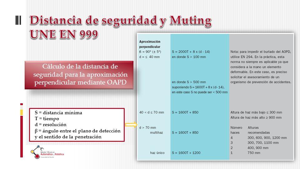 S = distancia mínima T = tiempo d = resolución β = ángulo entre el plano de detección y el sentido de la penetración Cálculo de la distancia de seguridad para la aproximación perpendicular mediante OAPD