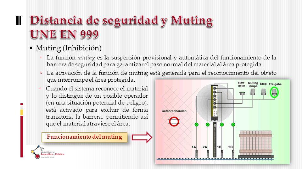 Muting (Inhibición) La función muting es la suspensión provisional y automática del funcionamiento de la barrera de seguridad para garantizar el paso normal del material al área protegida.
