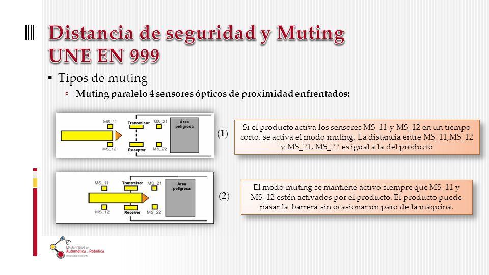 Tipos de muting Muting paralelo 4 sensores ópticos de proximidad enfrentados: (1)(1) (2)(2) Si el producto activa los sensores MS_11 y MS_12 en un tiempo corto, se activa el modo muting.