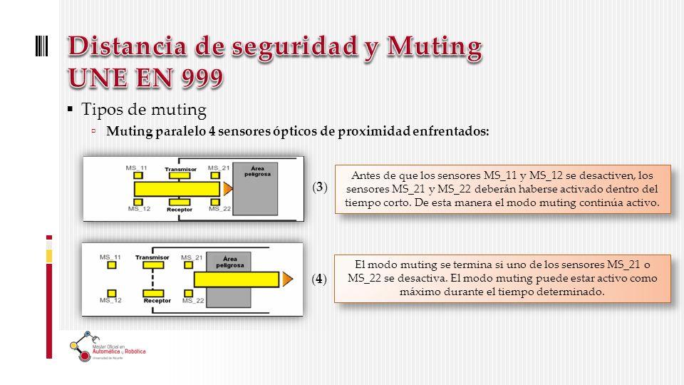 Tipos de muting Muting paralelo 4 sensores ópticos de proximidad enfrentados: (3)(3) (4)(4) Antes de que los sensores MS_11 y MS_12 se desactiven, los sensores MS_21 y MS_22 deberán haberse activado dentro del tiempo corto.