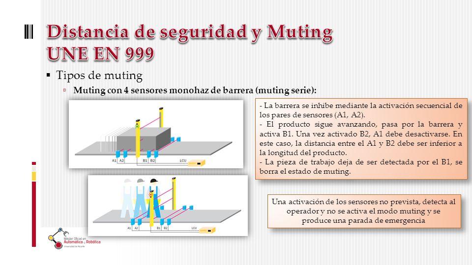 Tipos de muting Muting con 4 sensores monohaz de barrera (muting serie): - La barrera se inhibe mediante la activación secuencial de los pares de sensores (A1, A2).