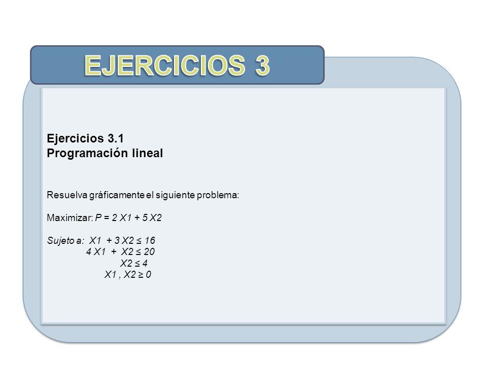 Ejercicios 3.1 Programación lineal Resuelva gráficamente el siguiente problema: Maximizar: P = 2 X1 + 5 X2 Sujeto a: X1 + 3 X2 16 4 X1 + X2 20 X2 4 X1