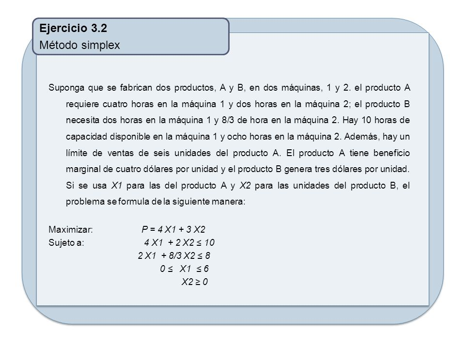 Ejercicio 3.2 Método simplex Suponga que se fabrican dos productos, A y B, en dos máquinas, 1 y 2. el producto A requiere cuatro horas en la máquina 1