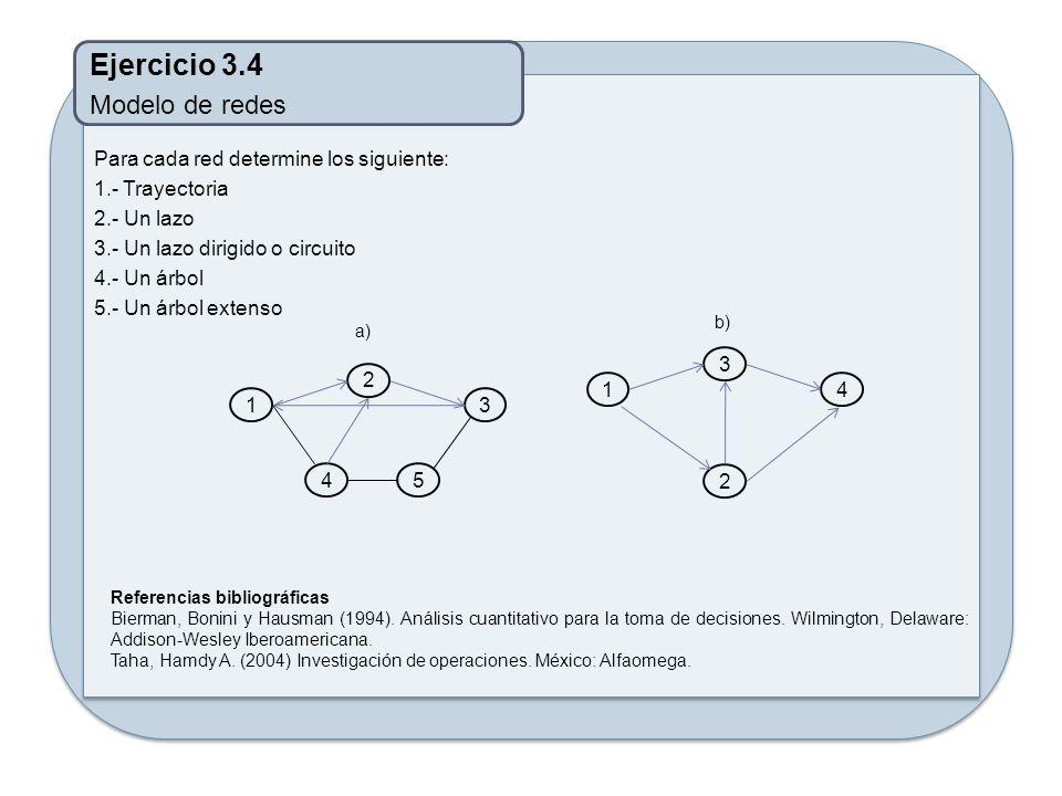 Ejercicio 3.4 Modelo de redes Para cada red determine los siguiente: 1.- Trayectoria 2.- Un lazo 3.- Un lazo dirigido o circuito 4.- Un árbol 5.- Un á