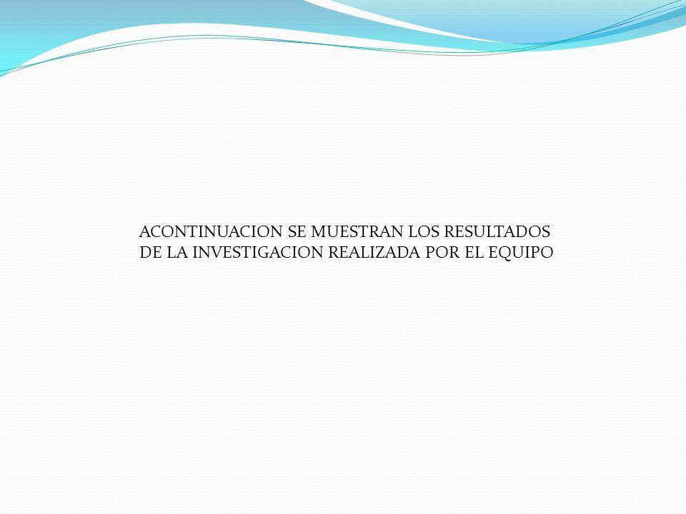 ACONTINUACION SE MUESTRAN LOS RESULTADOS DE LA INVESTIGACION REALIZADA POR EL EQUIPO