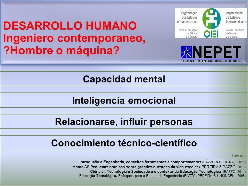 Relacionarse, influir personas DESARROLLO HUMANO Ingeniero contemporaneo, ?Hombre o máquina? DESARROLLO HUMANO Ingeniero contemporaneo, ?Hombre o máqu