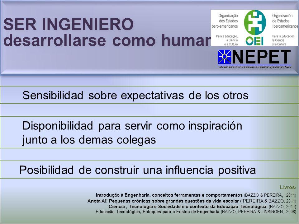 SER INGENIERO desarrollarse como humano SER INGENIERO desarrollarse como humano Disponibilidad para servir como inspiración junto a los demas colegas