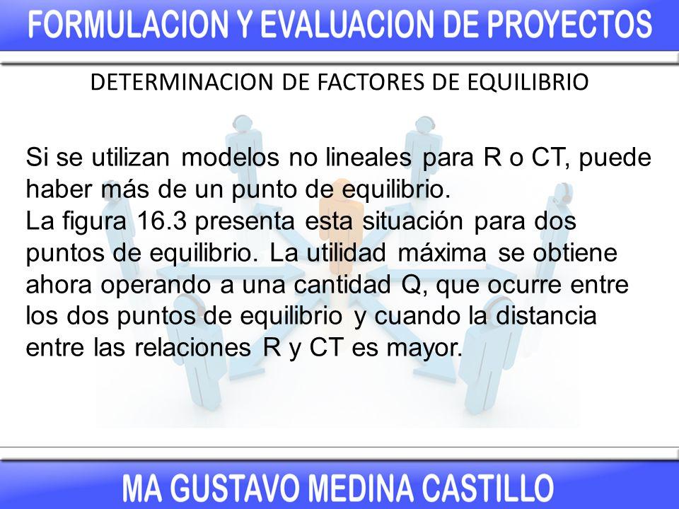 DETERMINACION DE FACTORES DE EQUILIBRIO Si se utilizan modelos no lineales para R o CT, puede haber más de un punto de equilibrio.
