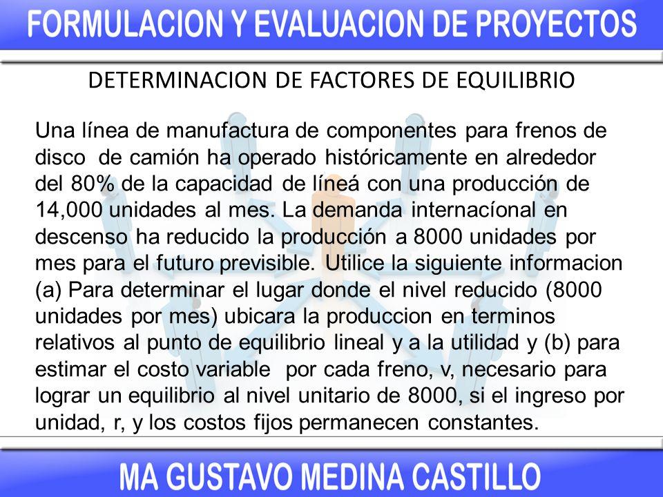 DETERMINACION DE FACTORES DE EQUILIBRIO Una línea de manufactura de componentes para frenos de disco de camión ha operado históricamente en alrededor del 80% de la capacidad de líneá con una producción de 14,000 unidades al mes.