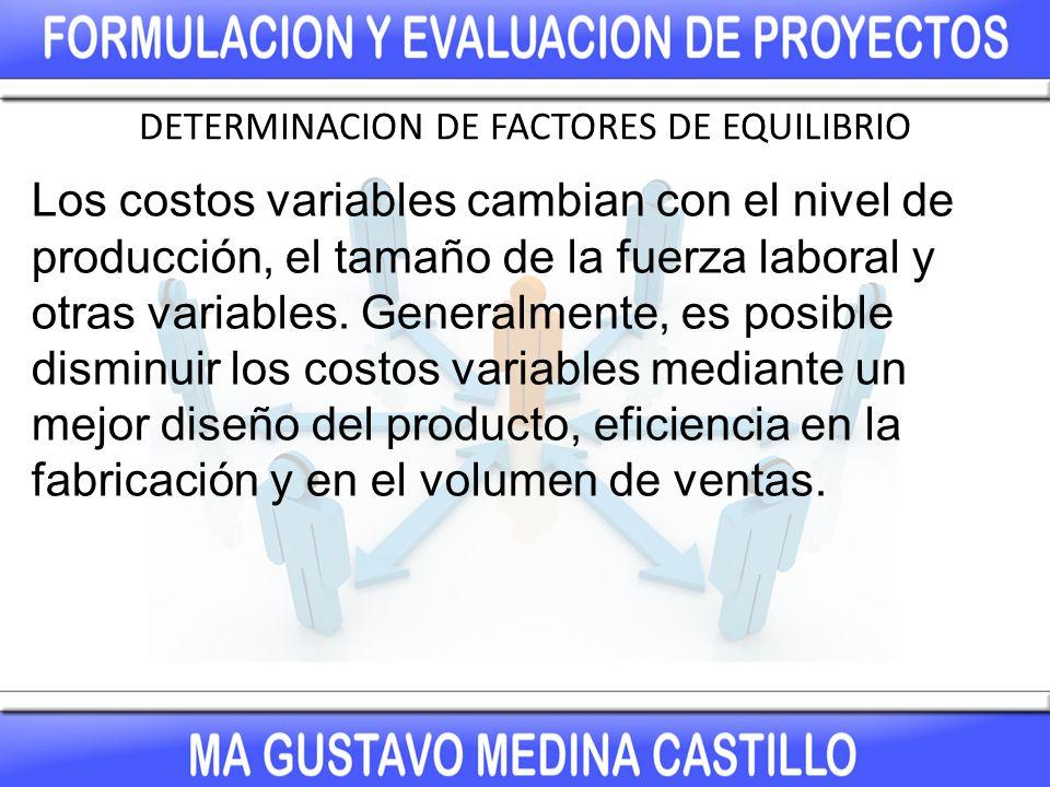 DETERMINACION DE FACTORES DE EQUILIBRIO Para determinar el punto de equilibrio, Q = QpE, defina ingreso igual al costo total, es decir R = CT y resuelva para QpE.