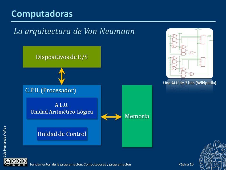 Luis Hernández Yáñez La arquitectura de Von Neumann Página 10 Fundamentos de la programación: Computadoras y programación C.P.U. (Procesador) Disposit