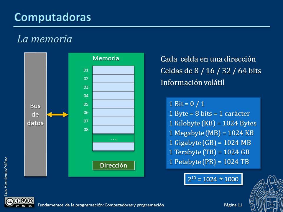 Luis Hernández Yáñez La memoria Página 11 Fundamentos de la programación: Computadoras y programación MemoriaMemoria Bus de datos DirecciónDirección C