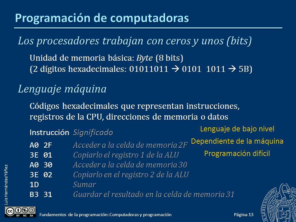 Luis Hernández Yáñez Los procesadores trabajan con ceros y unos (bits) Unidad de memoria básica: Byte (8 bits) (2 dígitos hexadecimales: 01011011 0101