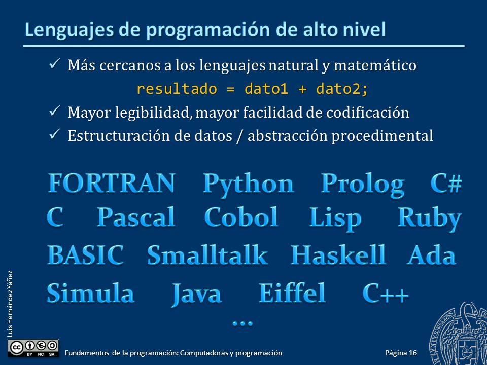 Luis Hernández Yáñez Más cercanos a los lenguajes natural y matemático Más cercanos a los lenguajes natural y matemático resultado = dato1 + dato2; Ma