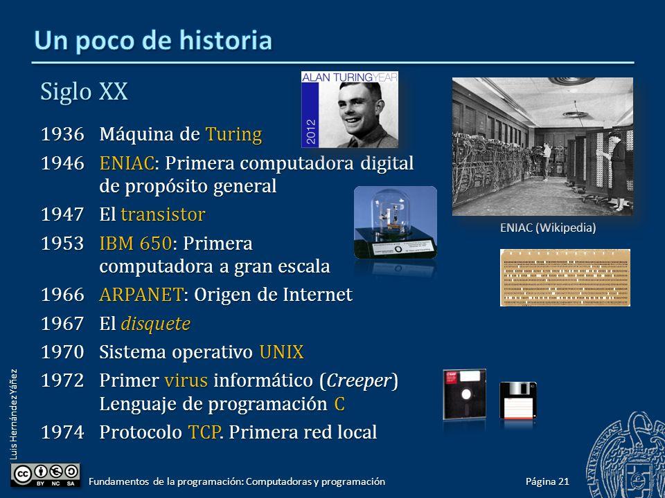 Luis Hernández Yáñez Siglo XX 1936Máquina de Turing 1946ENIAC: Primera computadora digital de propósito general 1947El transistor 1953IBM 650: Primera