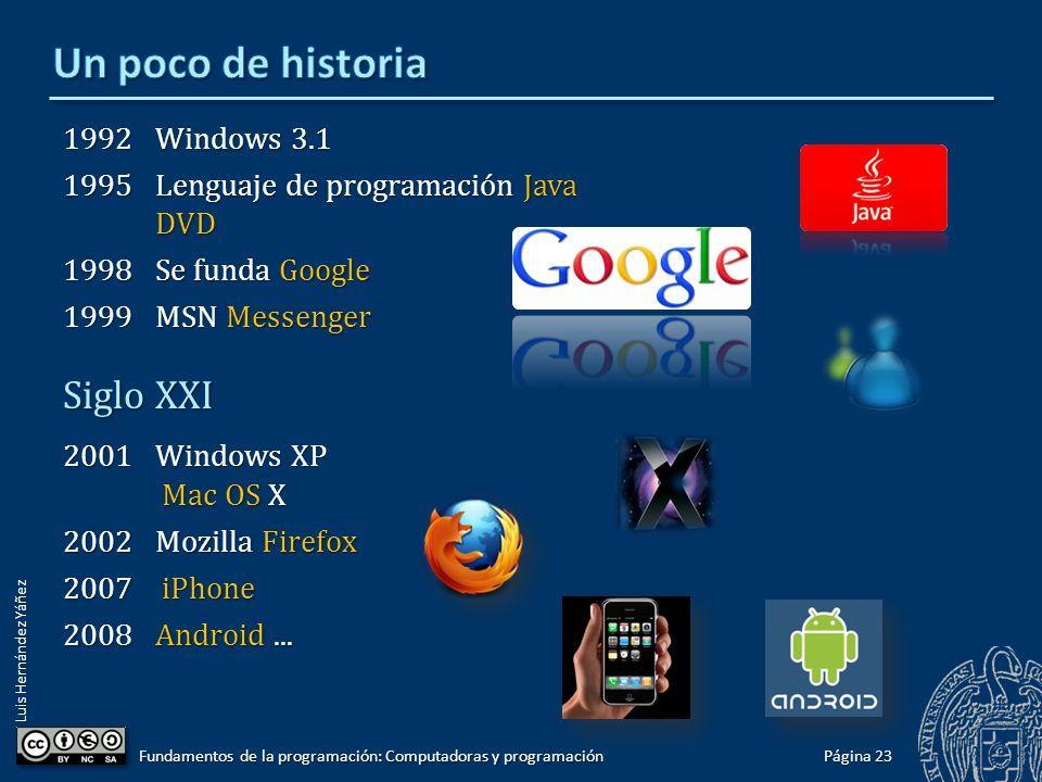 Luis Hernández Yáñez 1992Windows 3.1 1995Lenguaje de programación Java DVD 1998Se funda Google 1999MSN Messenger Siglo XXI 2001Windows XP Mac OS X 200