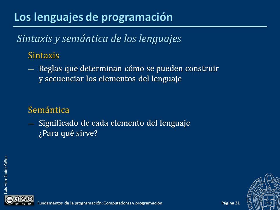 Luis Hernández Yáñez Sintaxis y semántica de los lenguajes Sintaxis Reglas que determinan cómo se pueden construir y secuenciar los elementos del leng