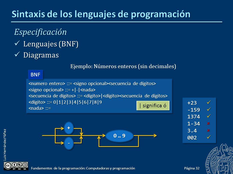Luis Hernández Yáñez Especificación Lenguajes (BNF) Lenguajes (BNF) Diagramas Diagramas Fundamentos de la programación: Computadoras y programación Pá