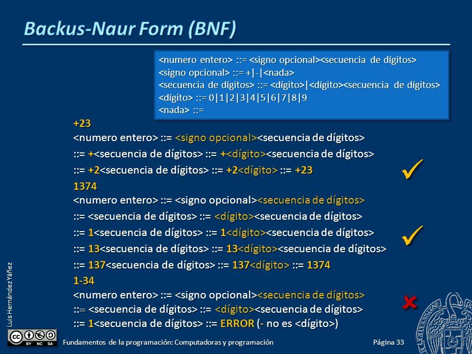 Luis Hernández Yáñez Fundamentos de la programación: Computadoras y programación Página 33 ::= ::= ::= +|-| ::= +|-| ::= | ::= | ::= 0|1|2|3|4|5|6|7|8