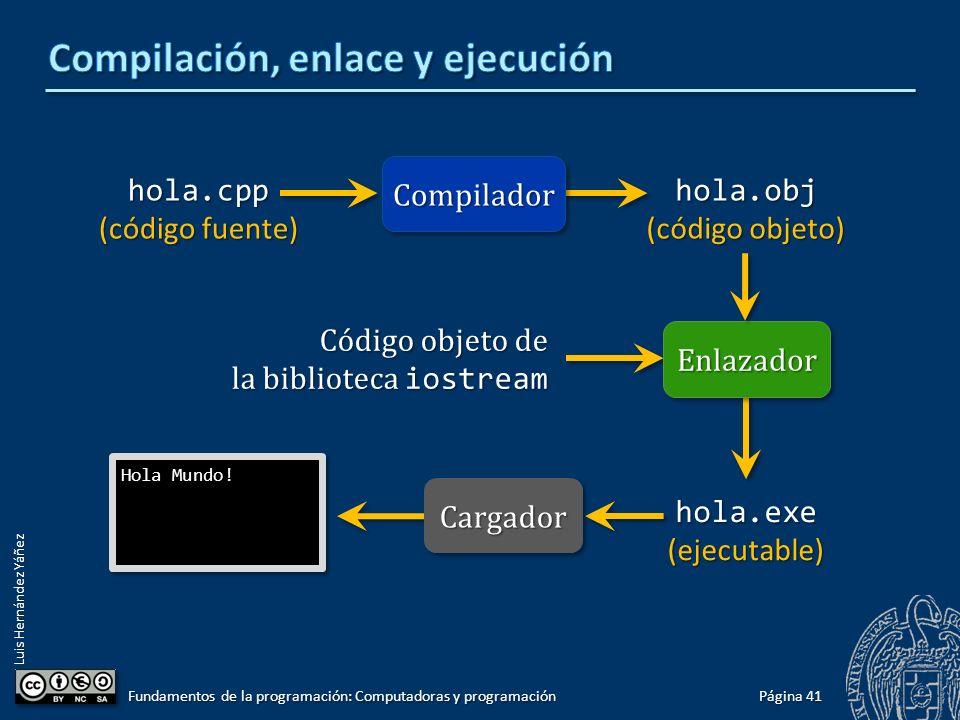 Luis Hernández Yáñez Página 41 Fundamentos de la programación: Computadoras y programación hola.cpp (código fuente) hola.obj (código objeto) Compilado