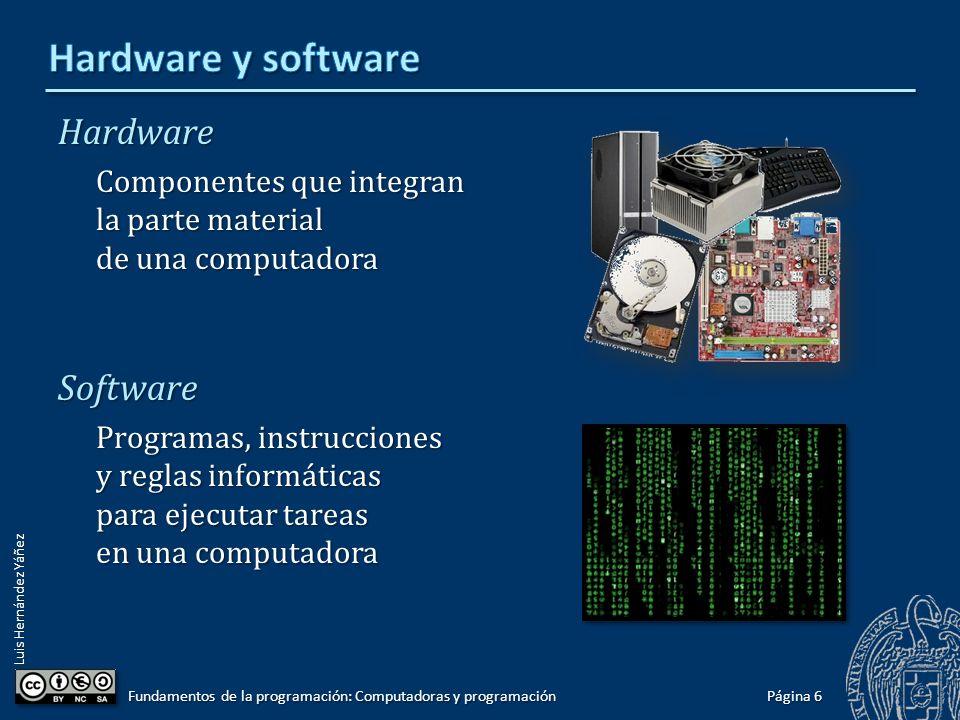 Luis Hernández Yáñez Hardware Componentes que integran la parte material de una computadora Software Programas, instrucciones y reglas informáticas pa