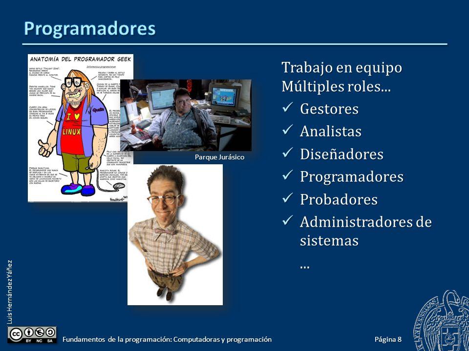 Luis Hernández Yáñez Trabajo en equipo Múltiples roles... Gestores Gestores Analistas Analistas Diseñadores Diseñadores Programadores Programadores Pr