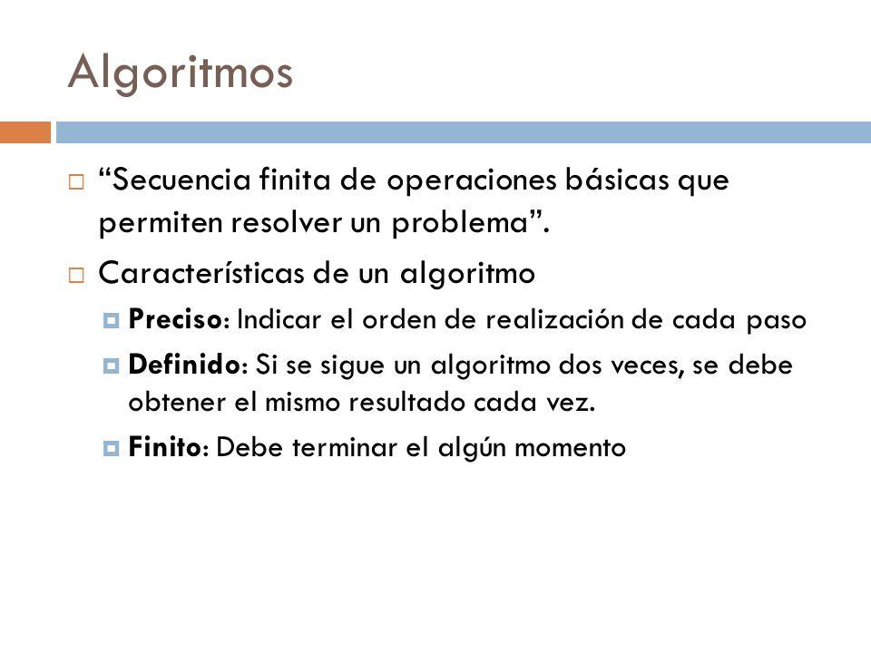 Algoritmos Secuencia finita de operaciones básicas que permiten resolver un problema. Características de un algoritmo Preciso: Indicar el orden de rea