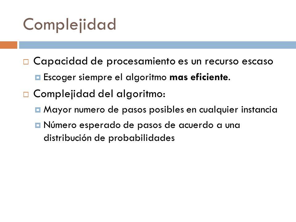 Complejidad Capacidad de procesamiento es un recurso escaso Escoger siempre el algoritmo mas eficiente. Complejidad del algoritmo: Mayor numero de pas