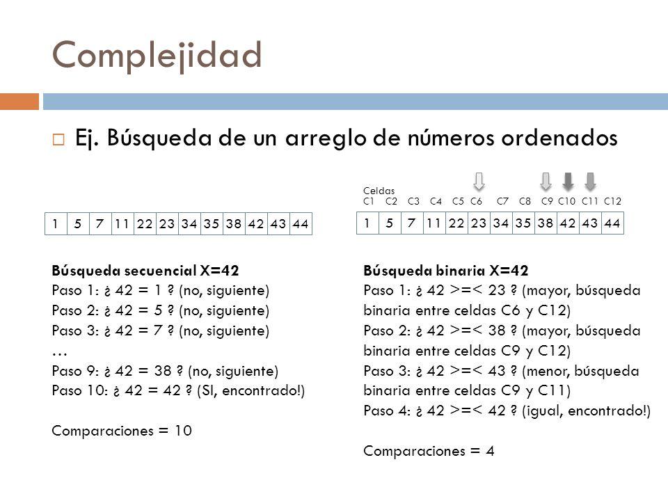 Complejidad Ej. Búsqueda de un arreglo de números ordenados 157112223343538424344 Búsqueda secuencial X=42 Paso 1: ¿ 42 = 1 ? (no, siguiente) Paso 2: