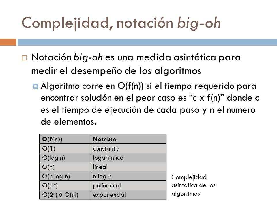 Complejidad, notación big-oh Notación big-oh es una medida asintótica para medir el desempeño de los algoritmos Algoritmo corre en O(f(n)) si el tiemp