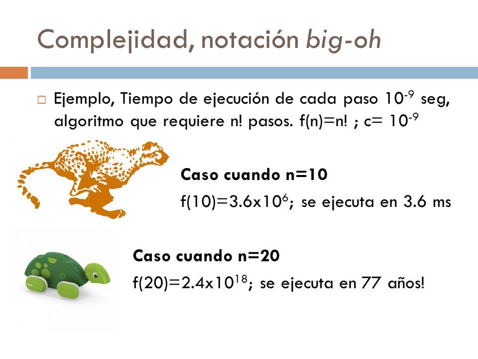 Ejemplo, Tiempo de ejecución de cada paso 10 -9 seg, algoritmo que requiere n! pasos. f(n)=n! ; c= 10 -9 Caso cuando n=10 f(10)=3.6x10 6 ; se ejecuta