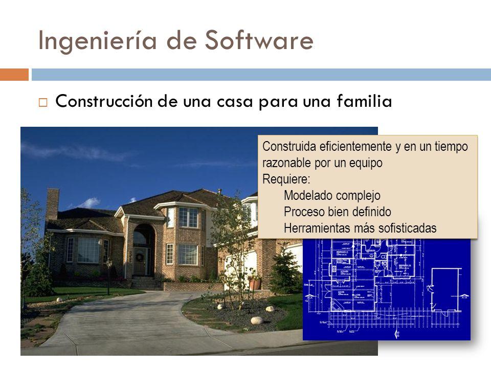 Ingeniería de Software Construcción de una casa para una familia Construida eficientemente y en un tiempo razonable por un equipo Requiere: Modelado c
