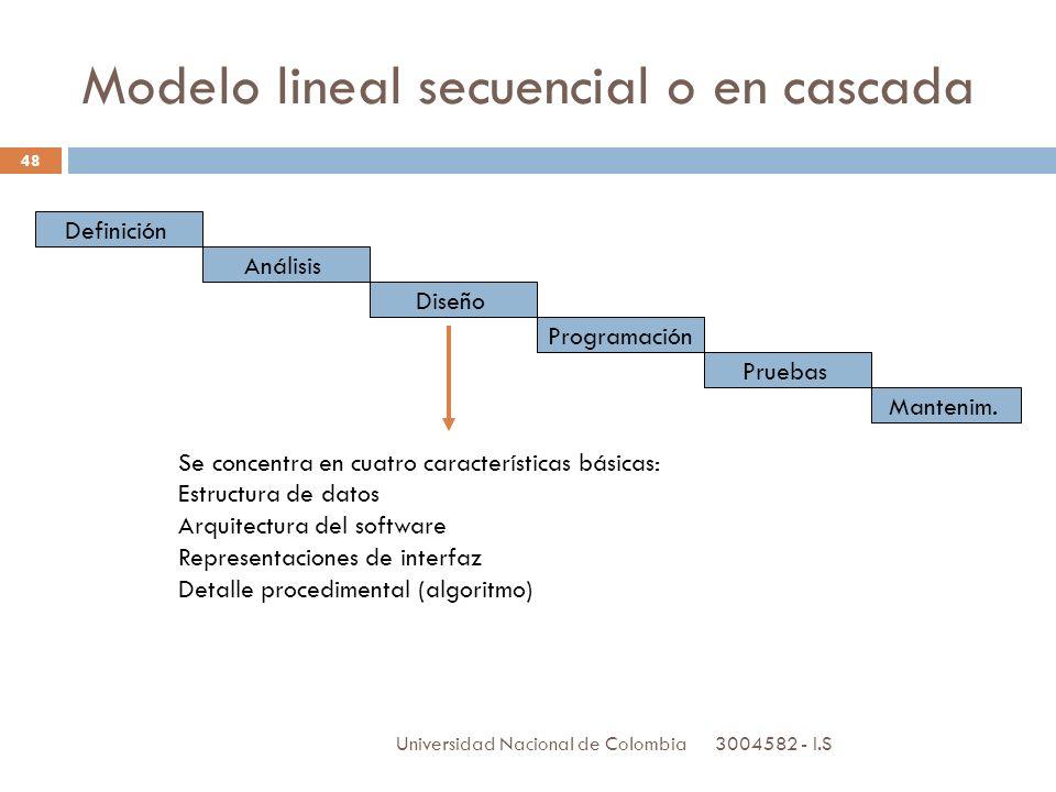 3004582 - I.S Universidad Nacional de Colombia 48 Definición Análisis Diseño Programación Pruebas Mantenim. Se concentra en cuatro características bás