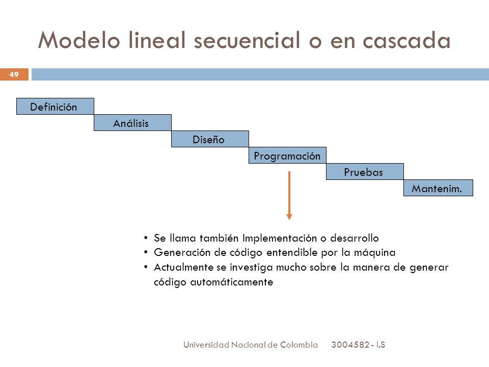 3004582 - I.S Universidad Nacional de Colombia 49 Definición Análisis Diseño Programación Pruebas Mantenim. Se llama también Implementación o desarrol