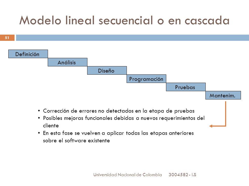 3004582 - I.S Universidad Nacional de Colombia 51 Definición Análisis Diseño Programación Pruebas Mantenim. Corrección de errores no detectados en la